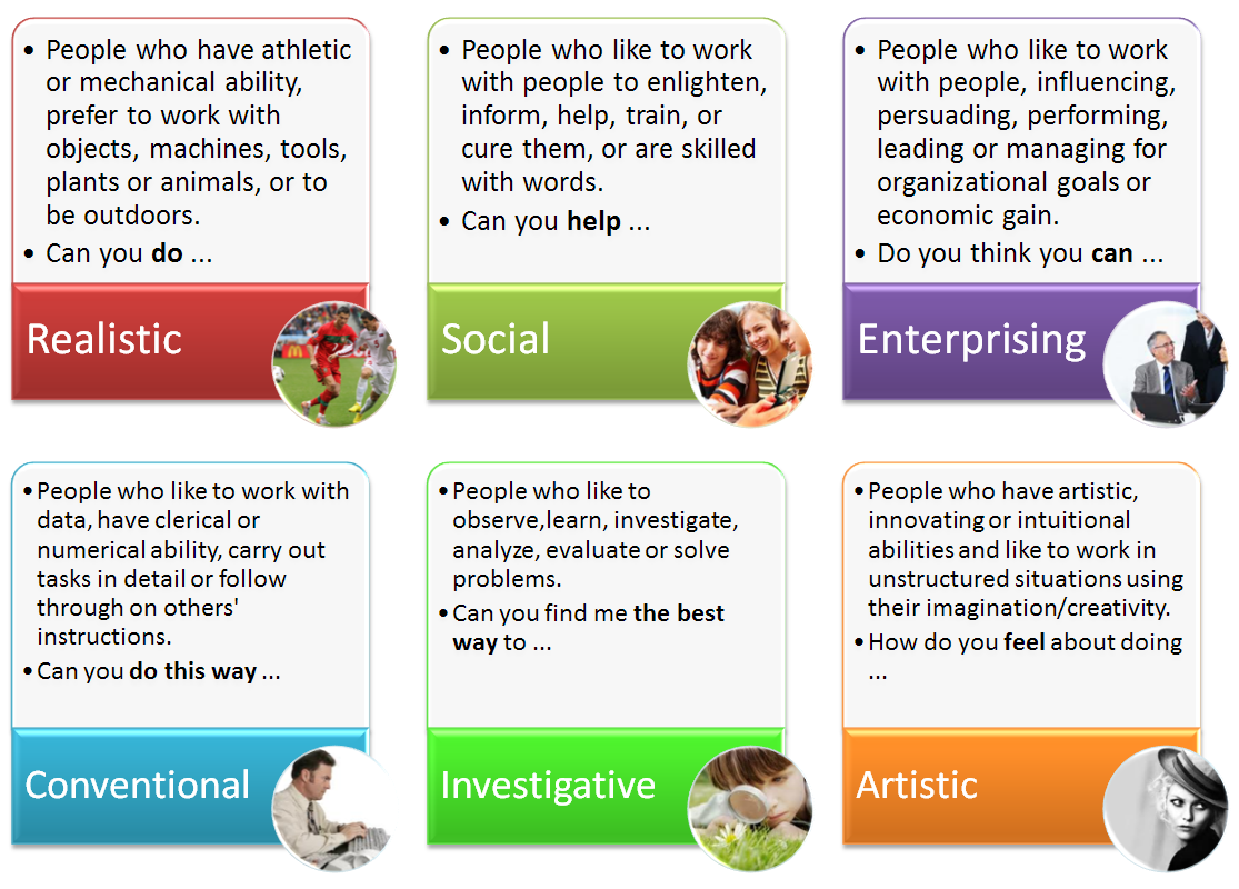 Managerial personality