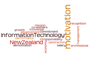 Motivation among IT Professionals in New Zealand